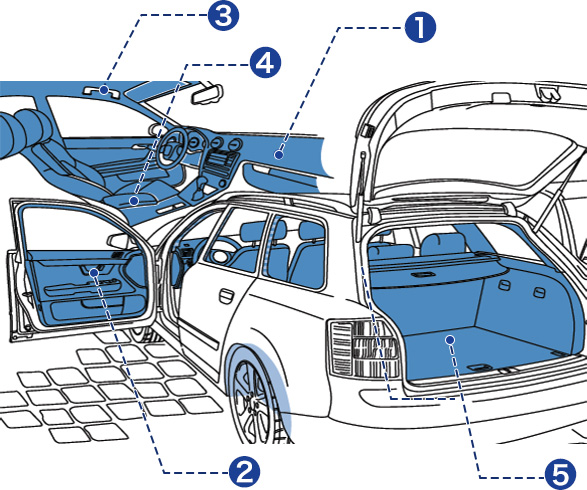 自動車の部分説明